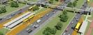 Estações de BRT